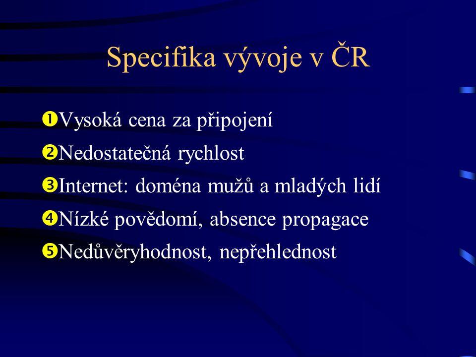 Specifika vývoje v ČR Vysoká cena za připojení Nedostatečná rychlost