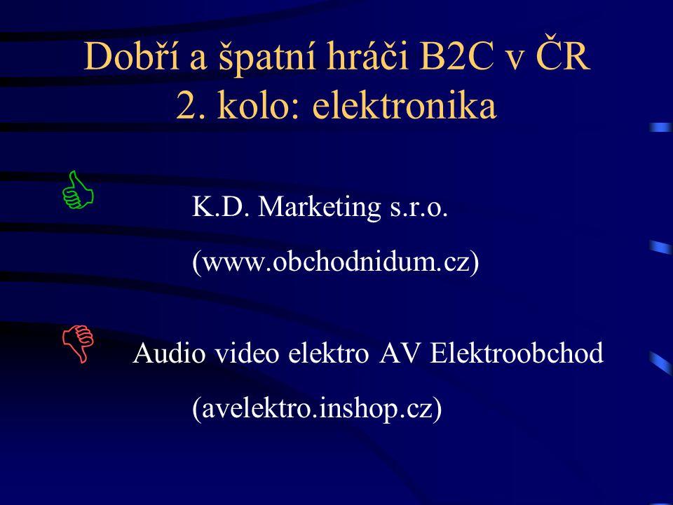 Dobří a špatní hráči B2C v ČR 2. kolo: elektronika