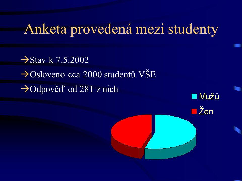 Anketa provedená mezi studenty