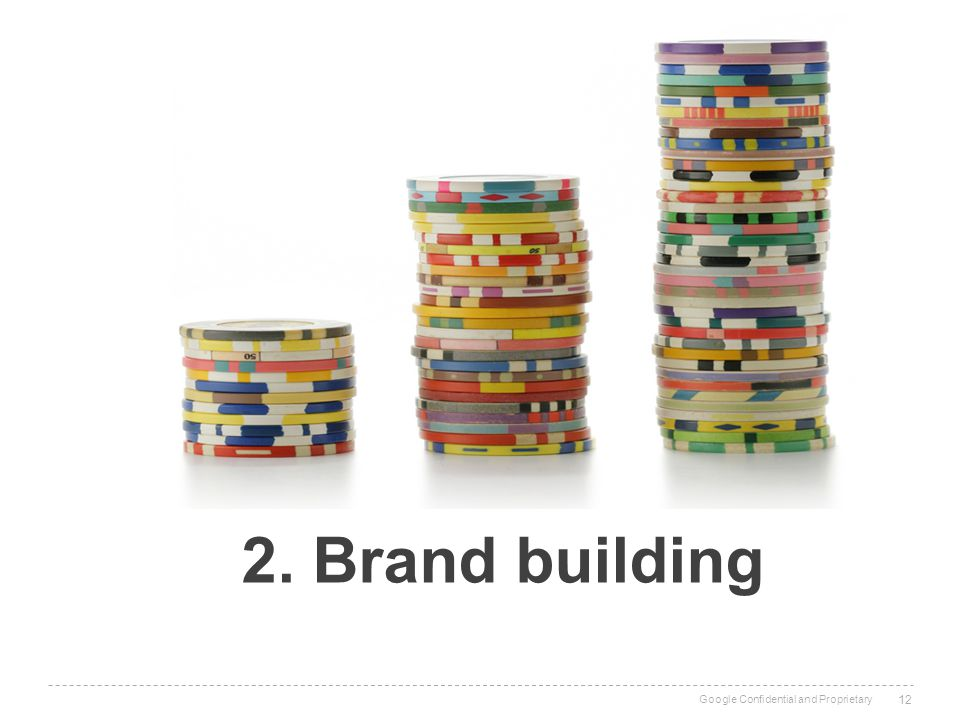 2. Brand building
