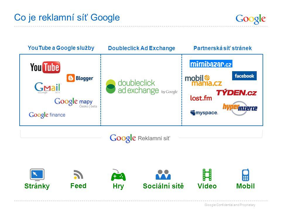 Co je reklamní síť Google