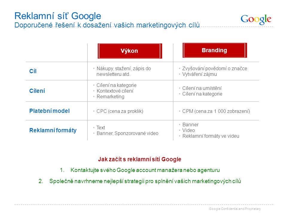 Reklamní síť Google Doporučené řešení k dosažení vašich marketingových cílů