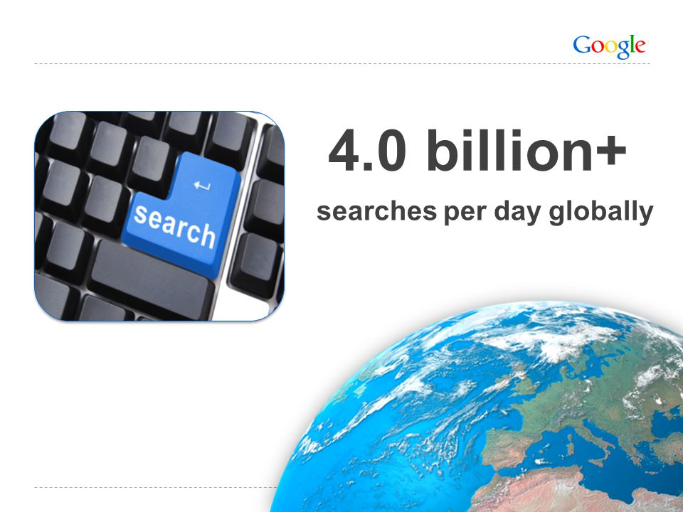 searches per day globally