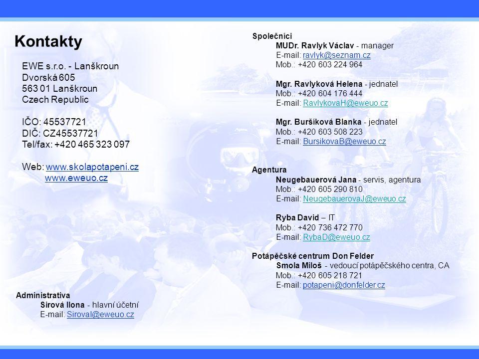 Kontakty Společníci. MUDr. Ravlyk Václav - manager. E-mail: ravlyk@seznam.cz. Mob.: +420 603 224 964.