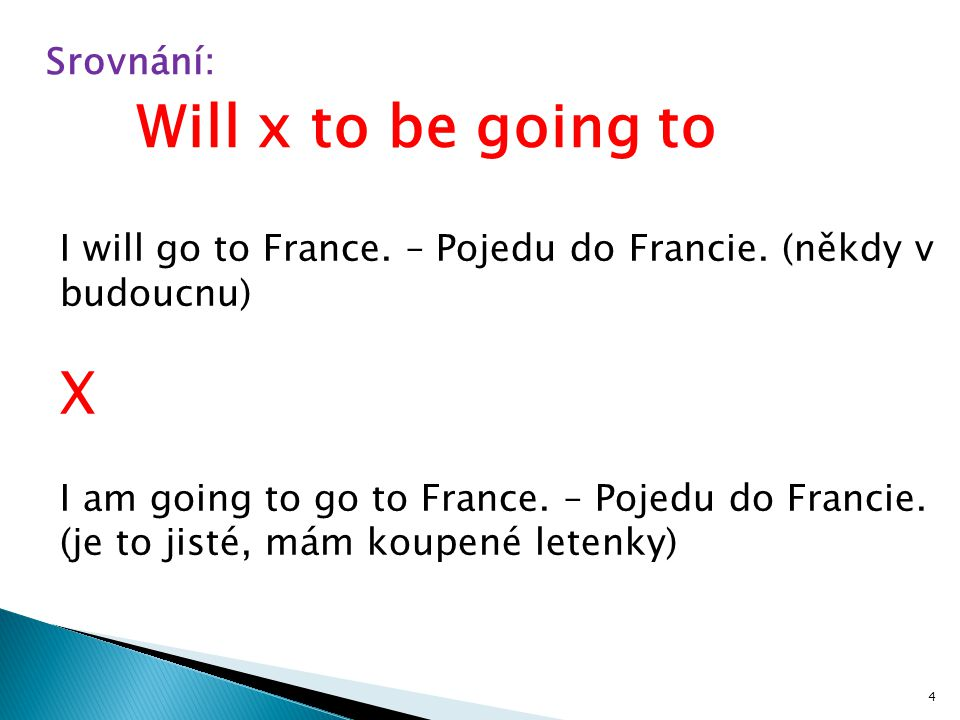 Will x to be going to X Srovnání: