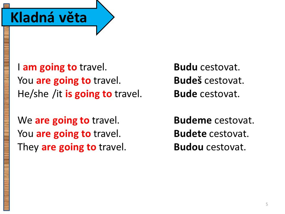 Kladná věta I am going to travel. You are going to travel.