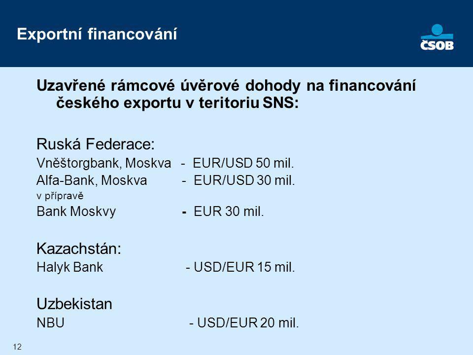 Exportní financování Uzavřené rámcové úvěrové dohody na financování českého exportu v teritoriu SNS: