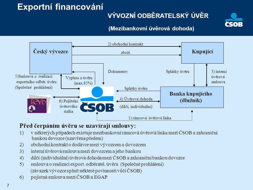 Exportní financování VÝVOZNÍ ODBĚRATELSKÝ ÚVĚR (Mezibankovní úvěrová dohoda) 2) obchodní kontrakt.