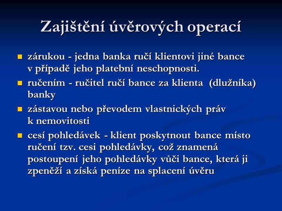 Zajištění úvěrových operací