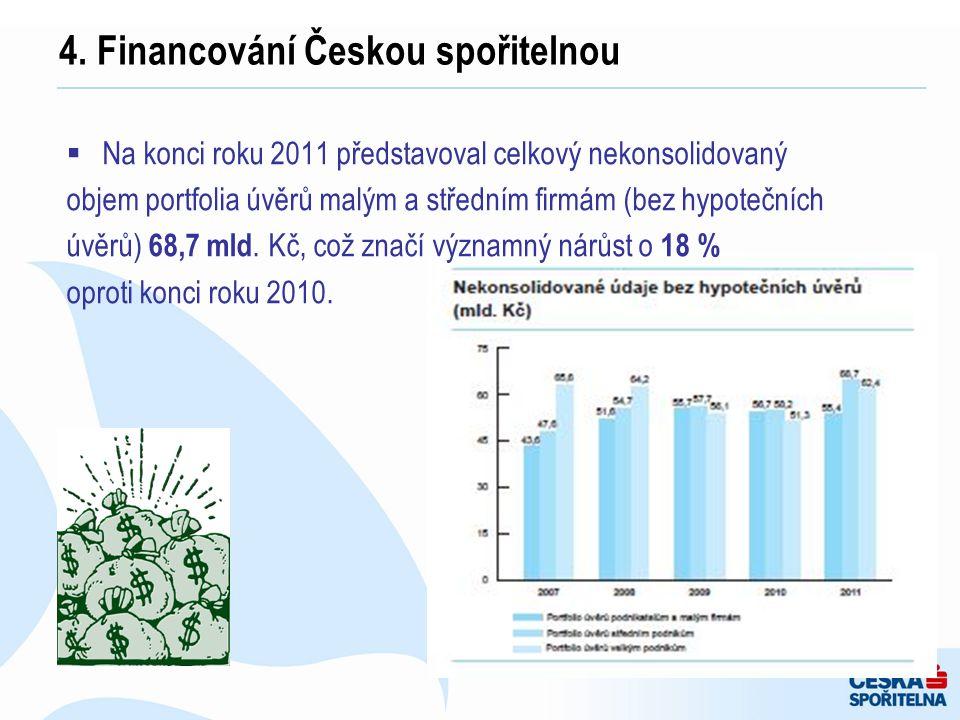 4. Financování Českou spořitelnou