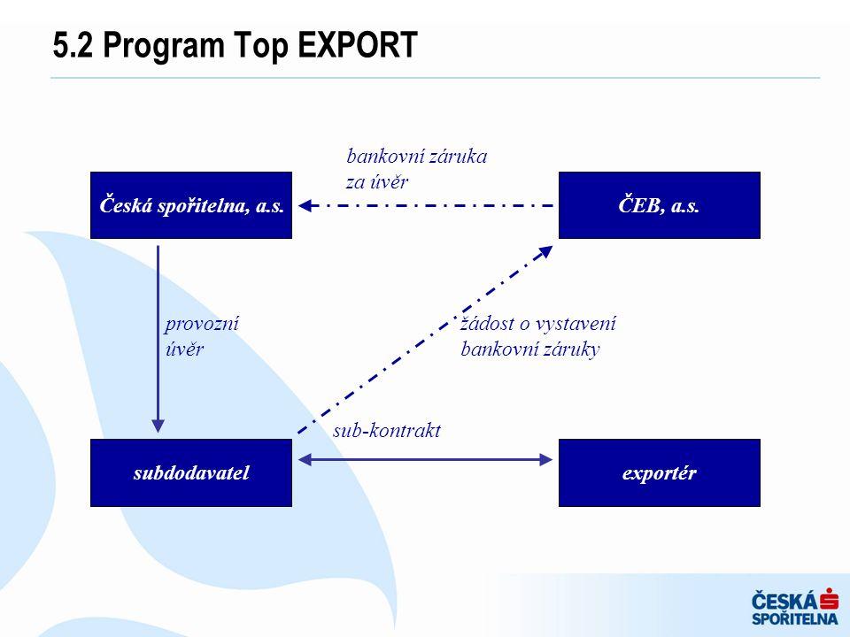 5.2 Program Top EXPORT Česká spořitelna, a.s. subdodavatel exportér