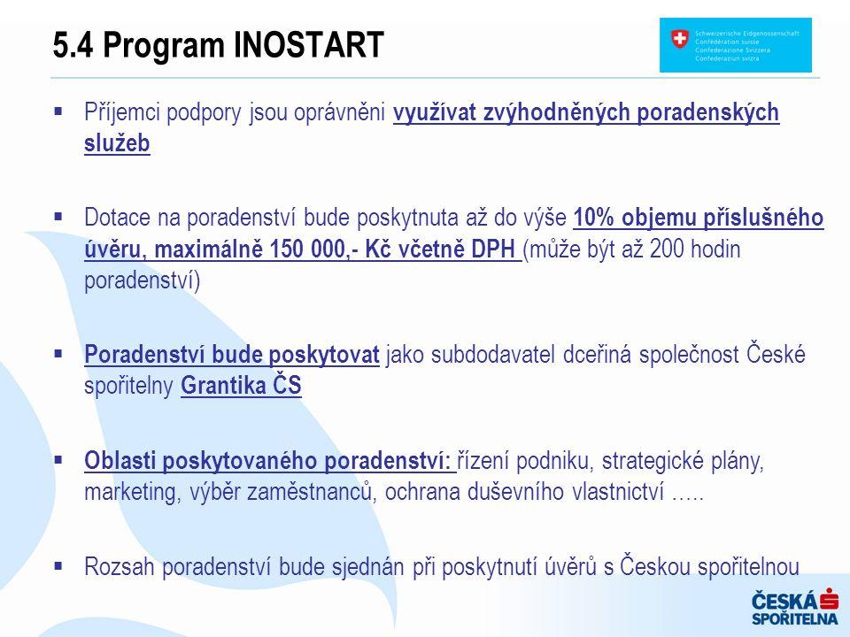 5.4 Program INOSTART Příjemci podpory jsou oprávněni využívat zvýhodněných poradenských služeb.