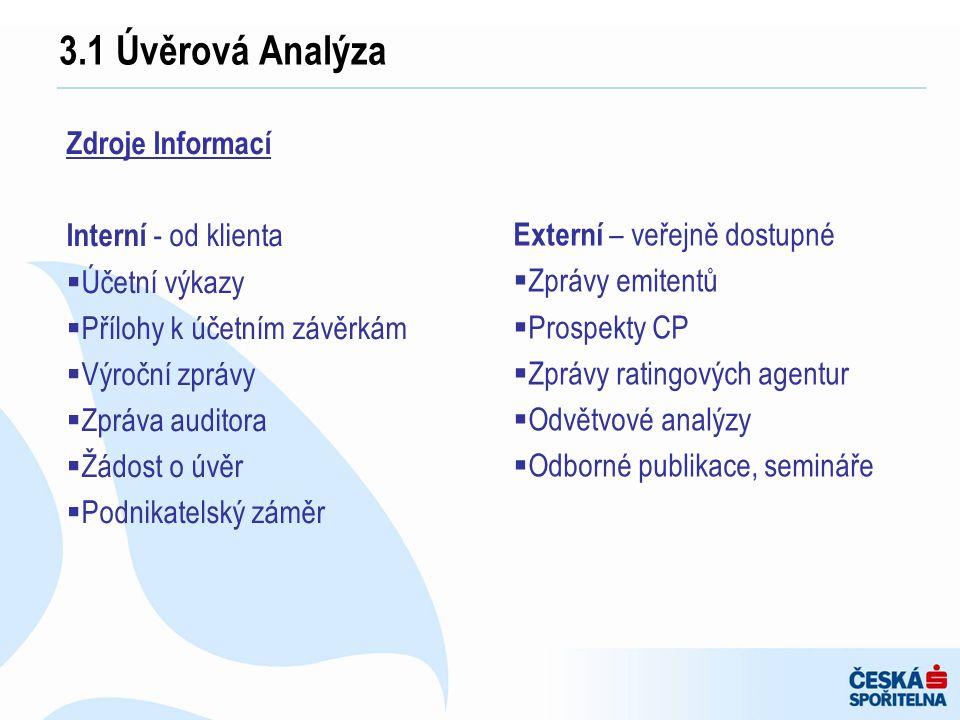 3.1 Úvěrová Analýza Zdroje Informací Interní - od klienta