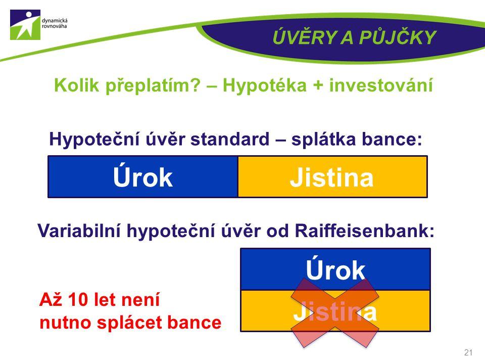 Kolik přeplatím – Hypotéka + investování