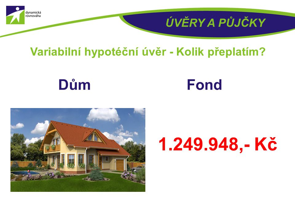 Variabilní hypotéční úvěr - Kolik přeplatím