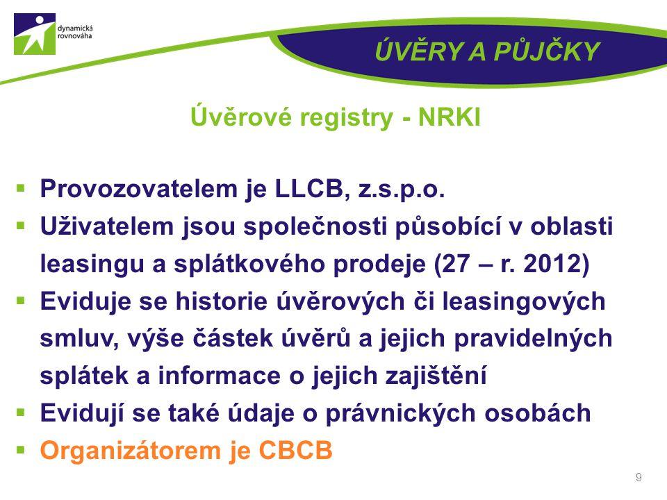 Úvěrové registry - NRKI