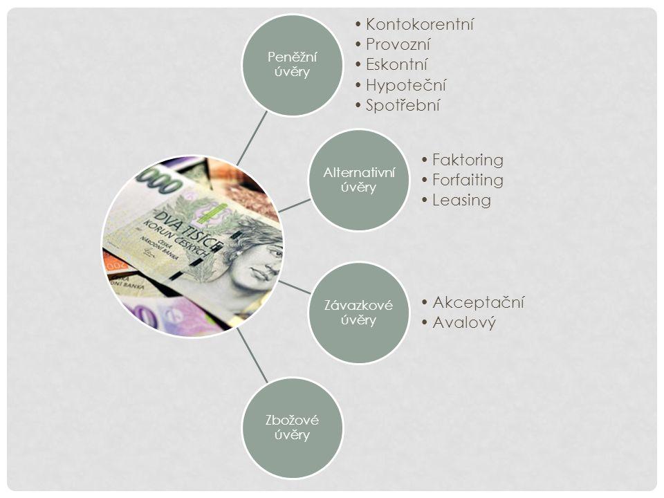 Kontokorentní Provozní Eskontní Hypoteční Spotřební Faktoring