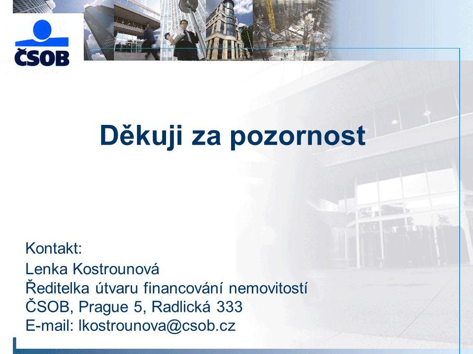 Děkuji za pozornost Kontakt: Lenka Kostrounová