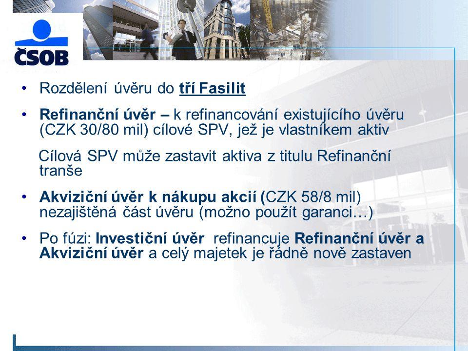 Rozdělení úvěru do tří Fasilit
