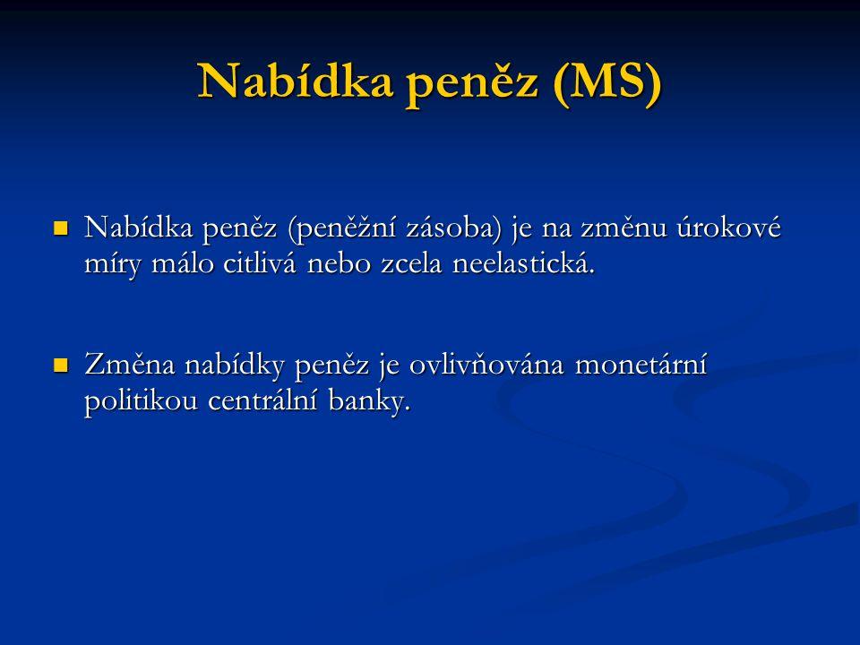 Nabídka peněz (MS) Nabídka peněz (peněžní zásoba) je na změnu úrokové míry málo citlivá nebo zcela neelastická.