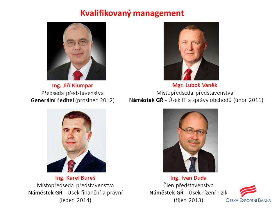 Kvalifikovaný management