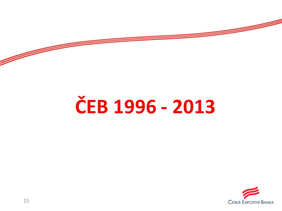 ČEB 1996 - 2013