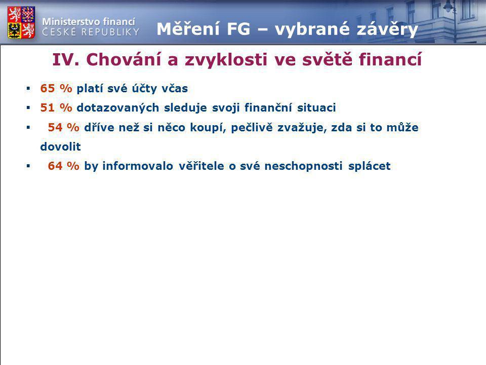 IV. Chování a zvyklosti ve světě financí