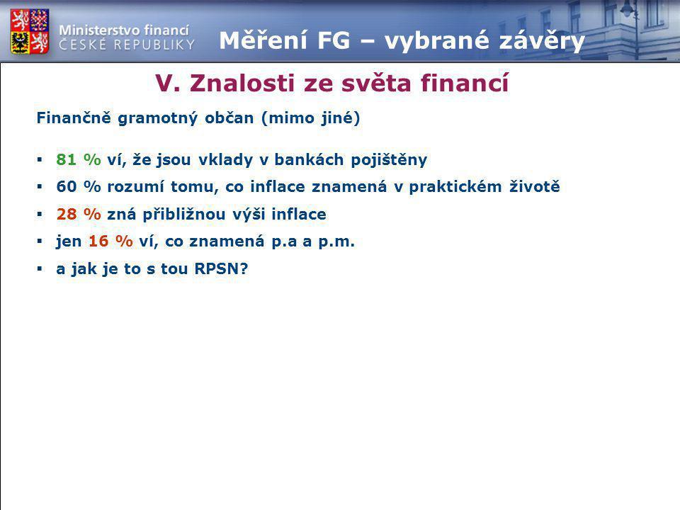 V. Znalosti ze světa financí