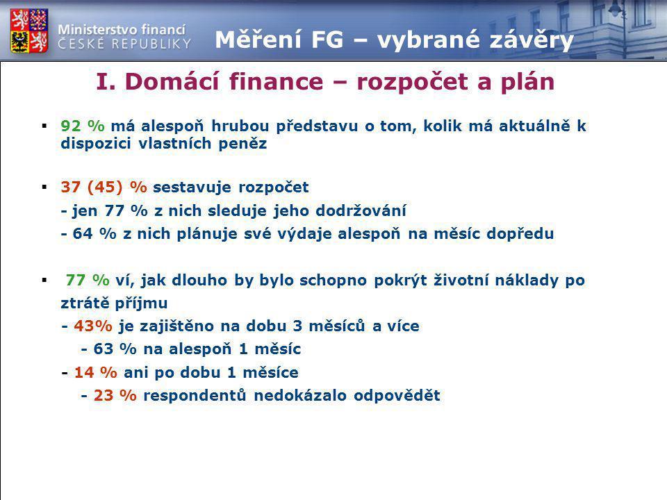 I. Domácí finance – rozpočet a plán