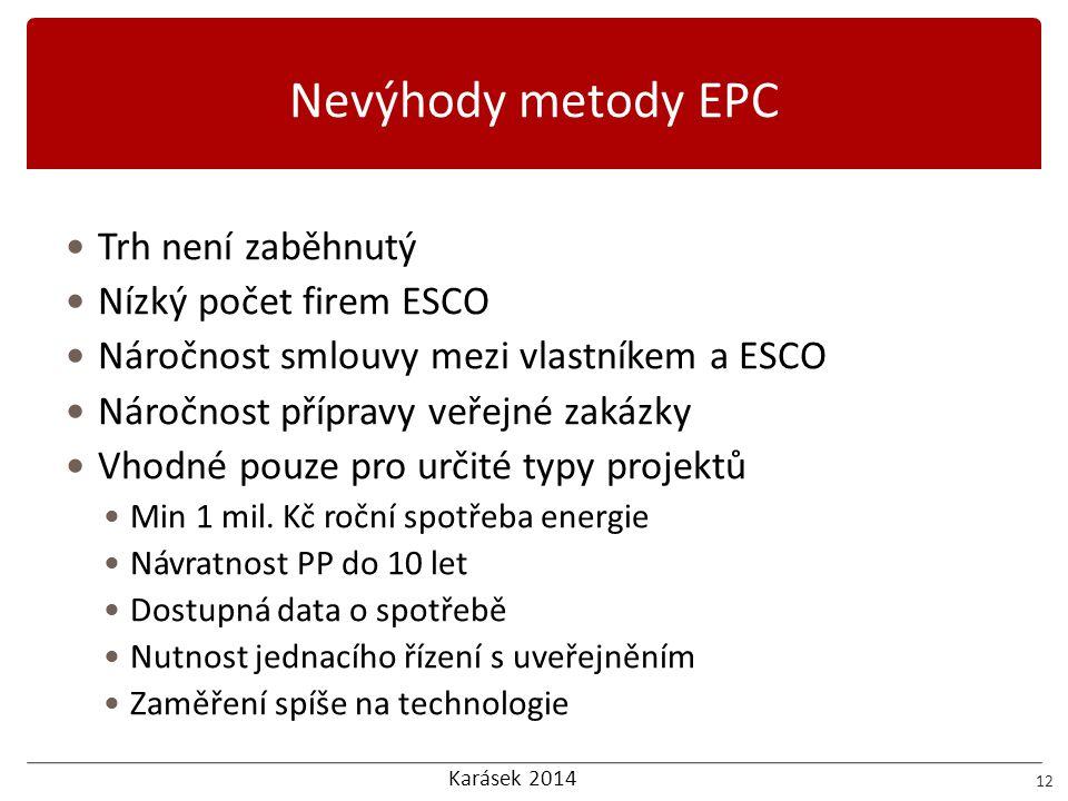 Nevýhody metody EPC Trh není zaběhnutý Nízký počet firem ESCO