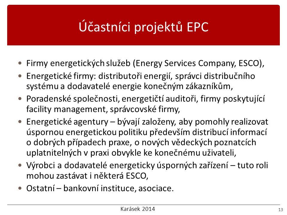 Účastníci projektů EPC