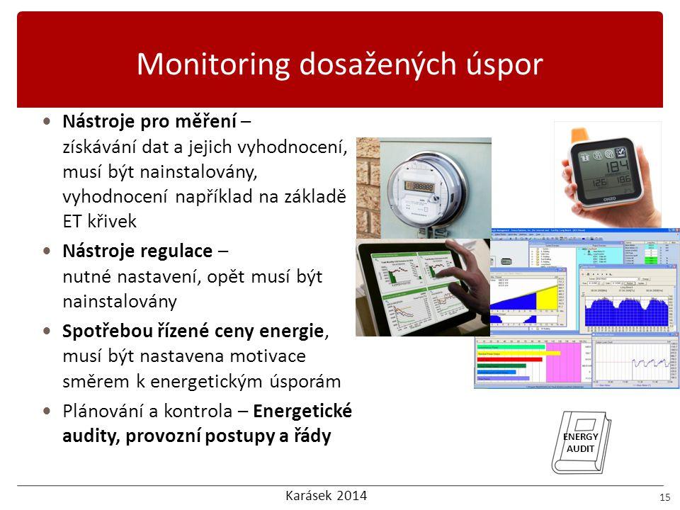 Monitoring dosažených úspor