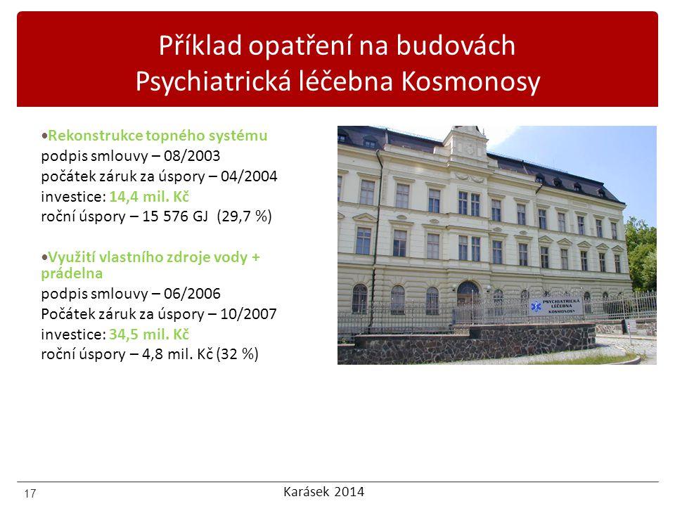 Příklad opatření na budovách Psychiatrická léčebna Kosmonosy