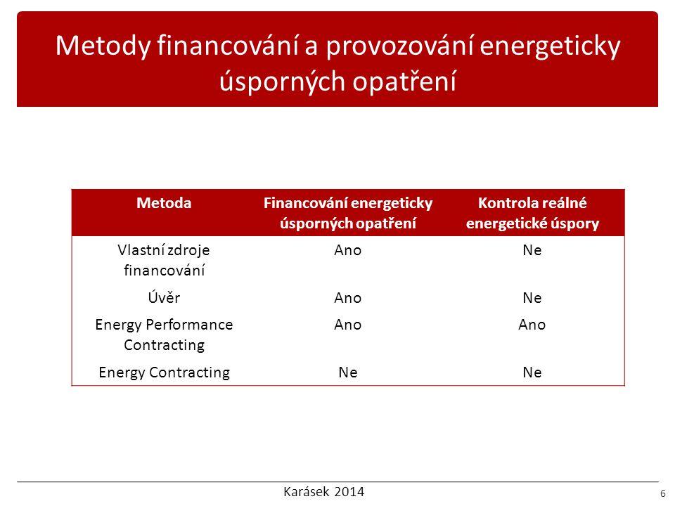 Metody financování a provozování energeticky úsporných opatření