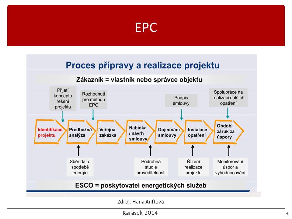 EPC Zdroj: Hana Anftová