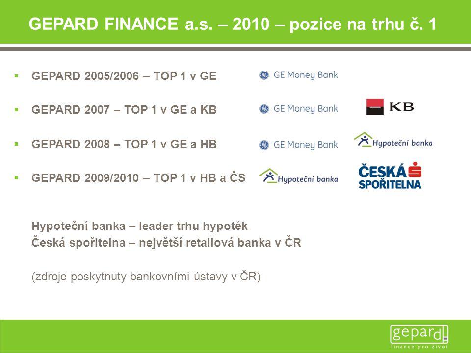 GEPARD FINANCE a.s. – 2010 – pozice na trhu č. 1