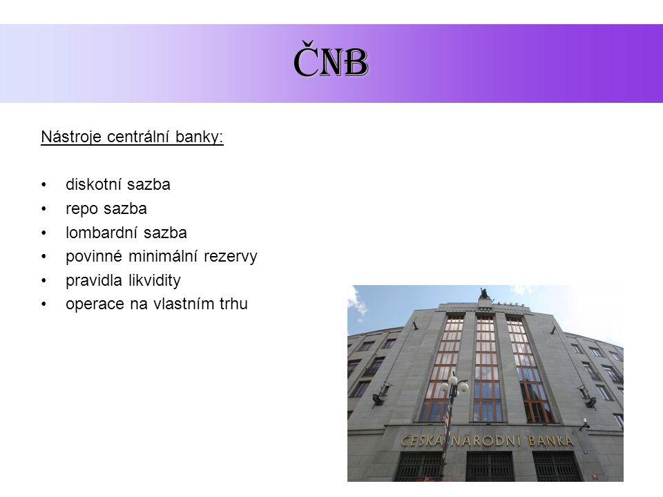 ČNB Nástroje centrální banky: diskotní sazba repo sazba