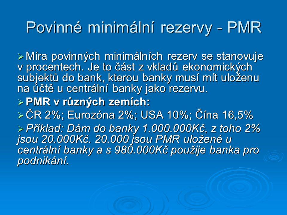 Povinné minimální rezervy - PMR