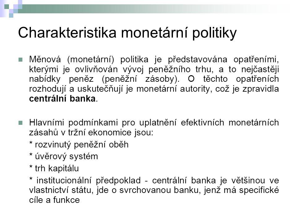 Charakteristika monetární politiky