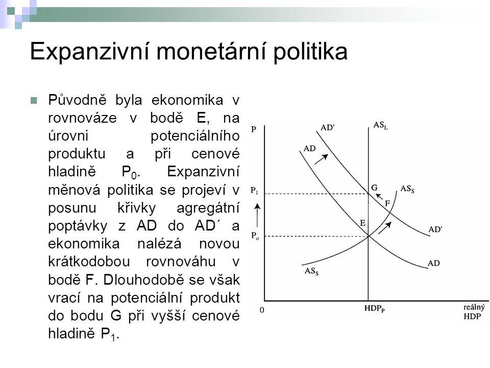 Expanzivní monetární politika