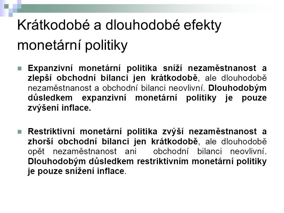 Krátkodobé a dlouhodobé efekty monetární politiky