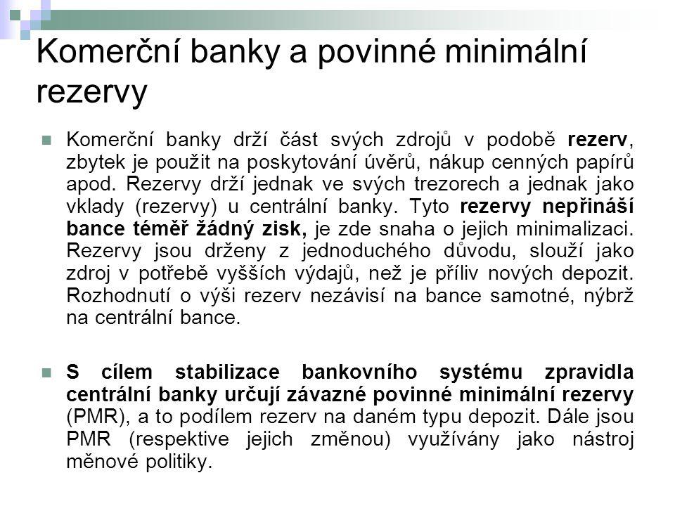 Komerční banky a povinné minimální rezervy