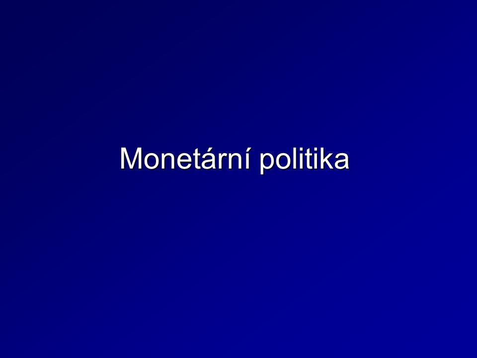 Monetární politika