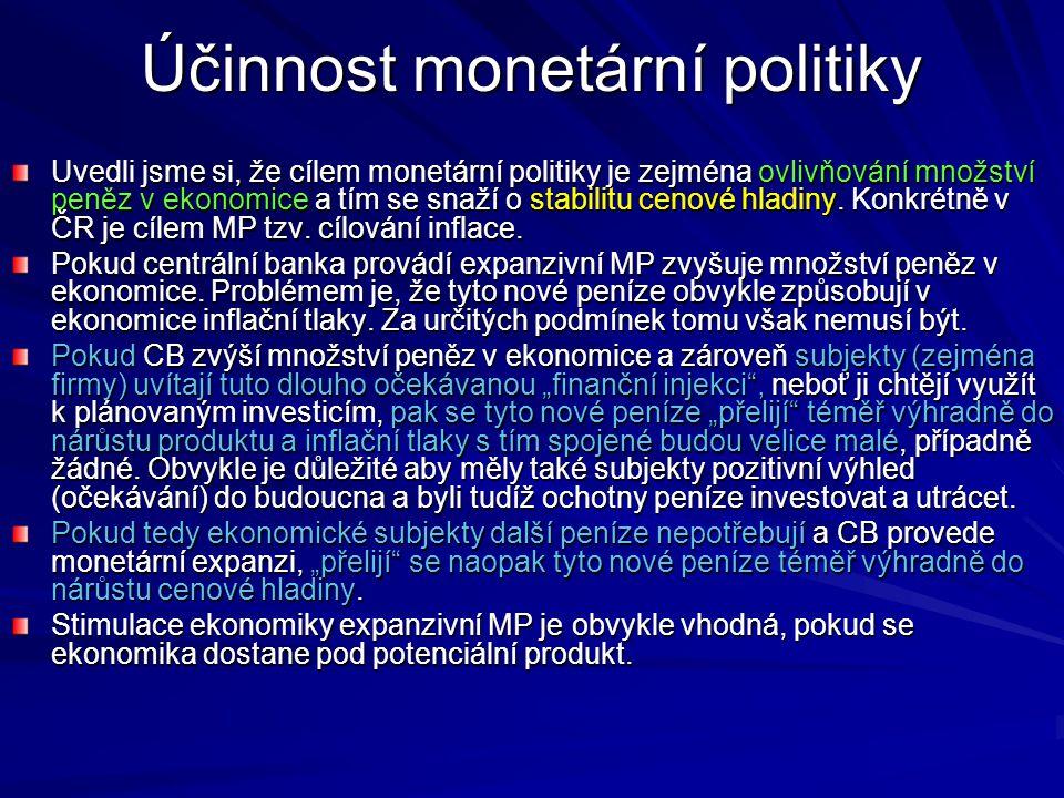 Účinnost monetární politiky