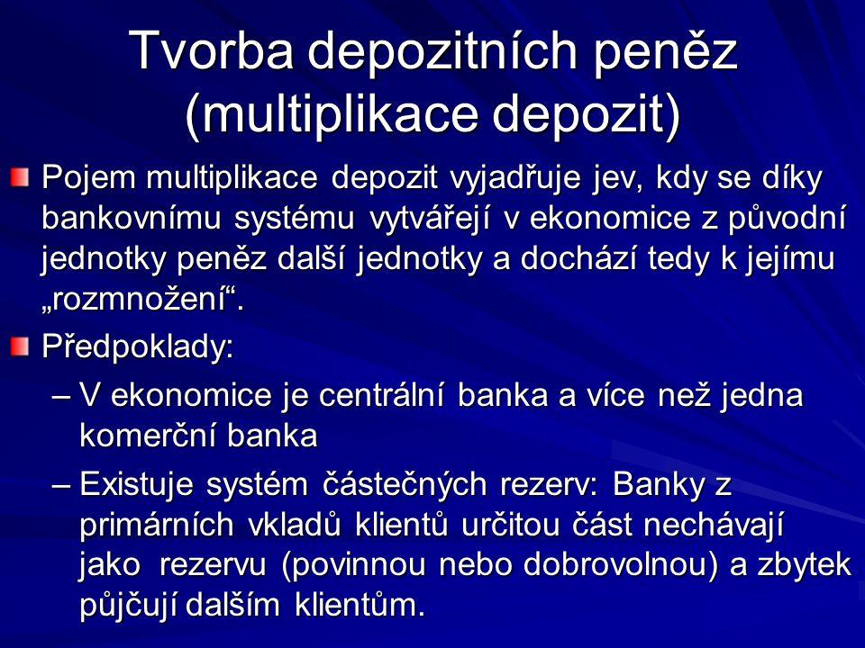 Tvorba depozitních peněz (multiplikace depozit)
