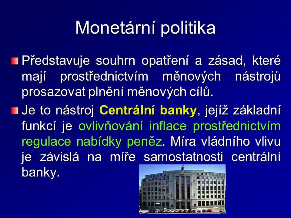 Monetární politika Představuje souhrn opatření a zásad, které mají prostřednictvím měnových nástrojů prosazovat plnění měnových cílů.