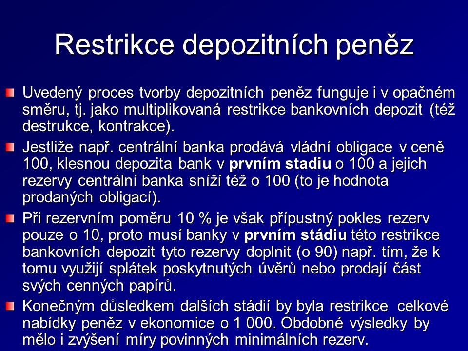 Restrikce depozitních peněz