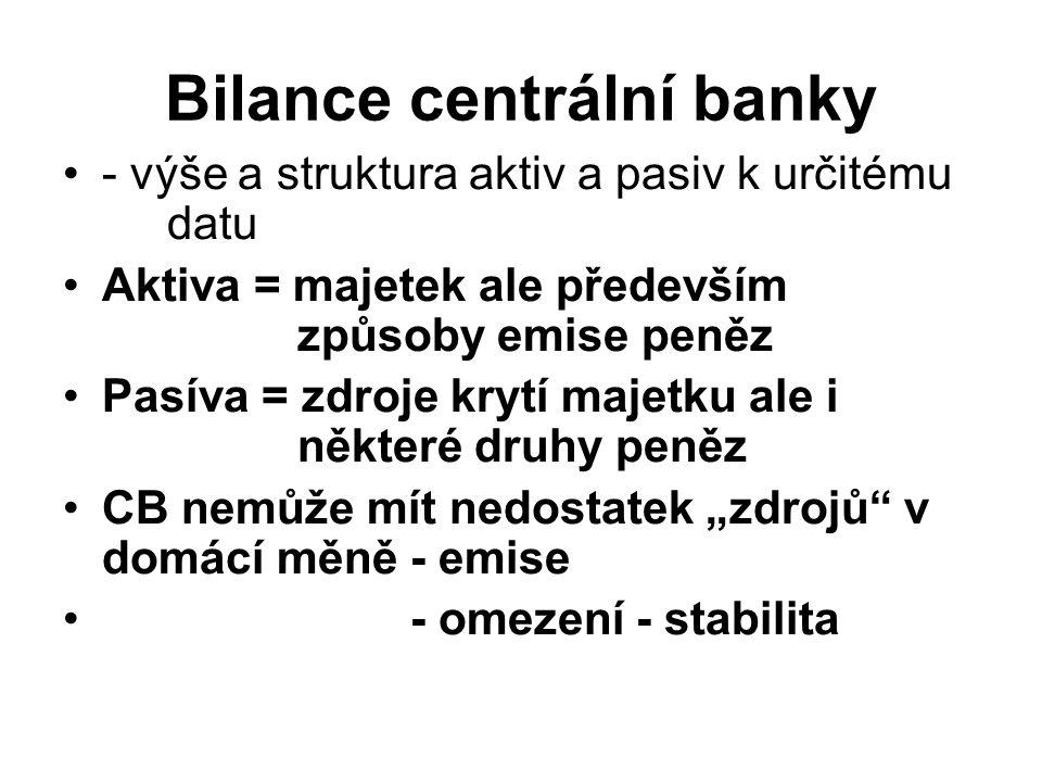 Bilance centrální banky