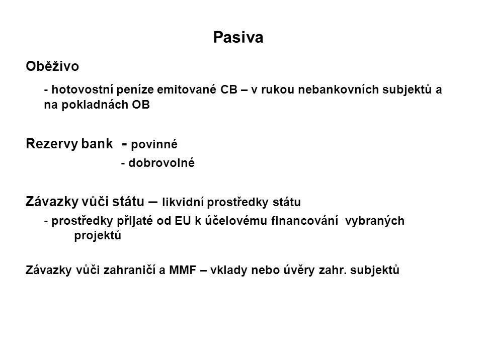 Pasiva Oběživo. - hotovostní peníze emitované CB – v rukou nebankovních subjektů a na pokladnách OB.