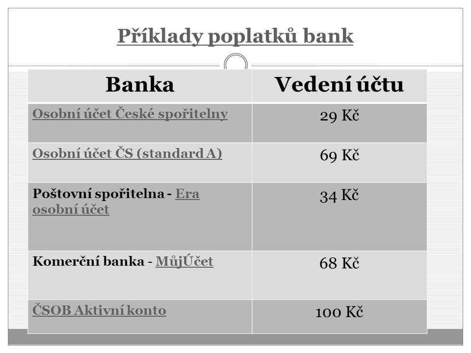 Příklady poplatků bank